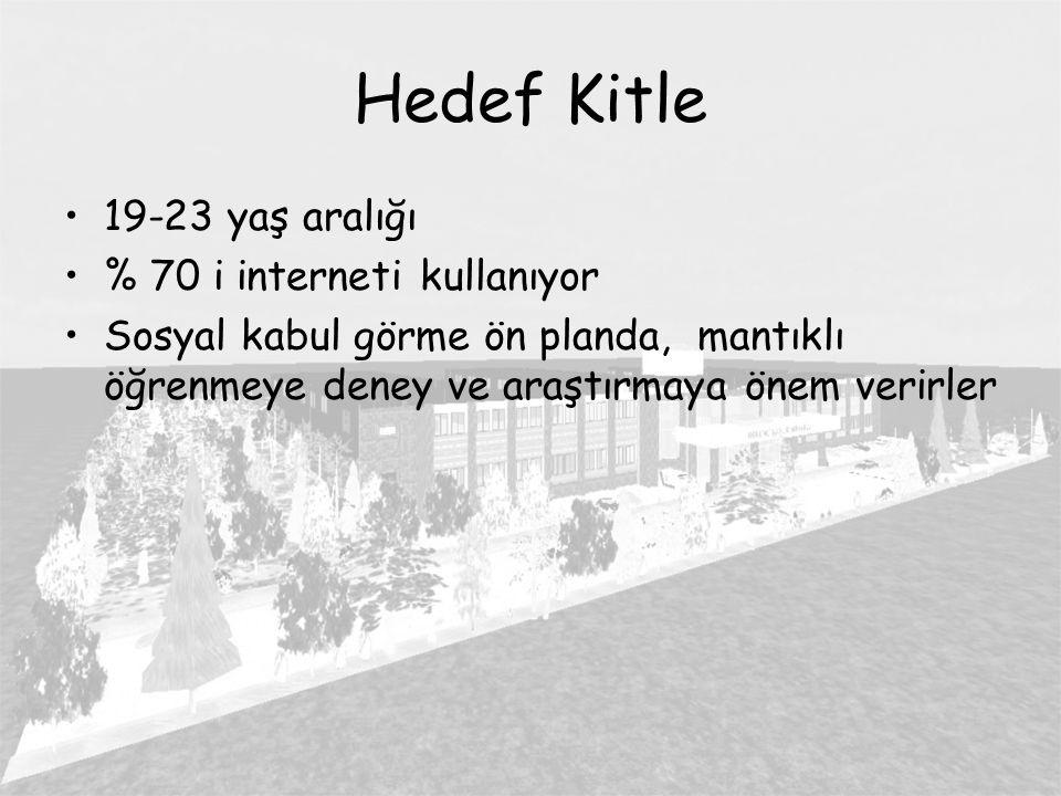 Hedef Kitle 19-23 yaş aralığı % 70 i interneti kullanıyor