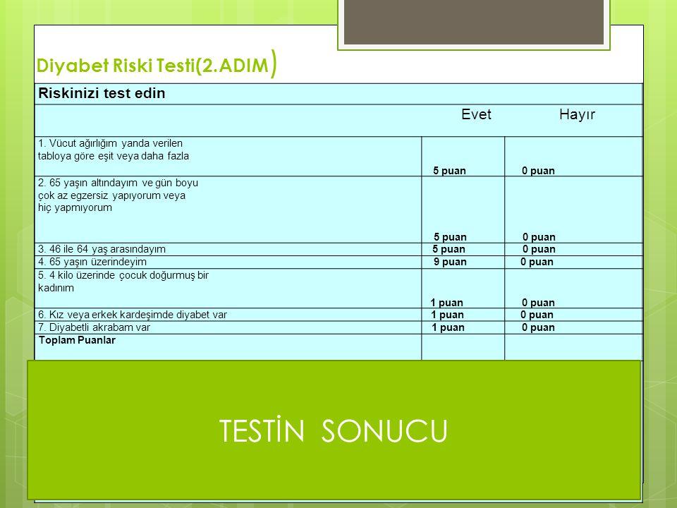 Diyabet Riski Testi(2.ADIM)