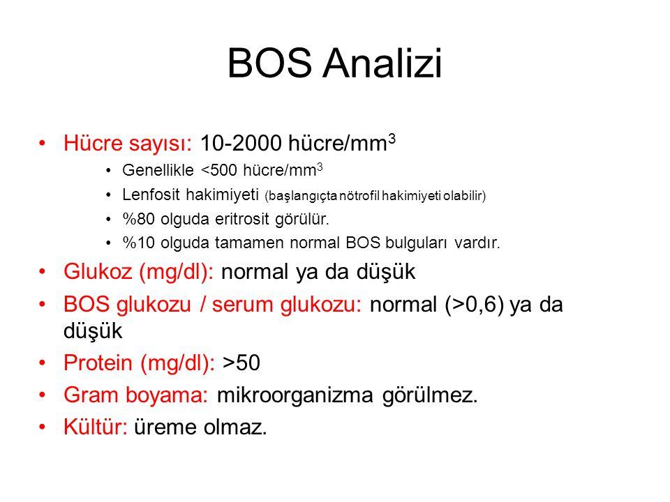 BOS Analizi Hücre sayısı: 10-2000 hücre/mm3