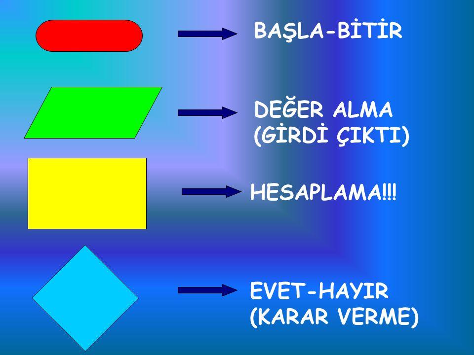 BAŞLA-BİTİR DEĞER ALMA (GİRDİ ÇIKTI) HESAPLAMA!!! EVET-HAYIR (KARAR VERME)