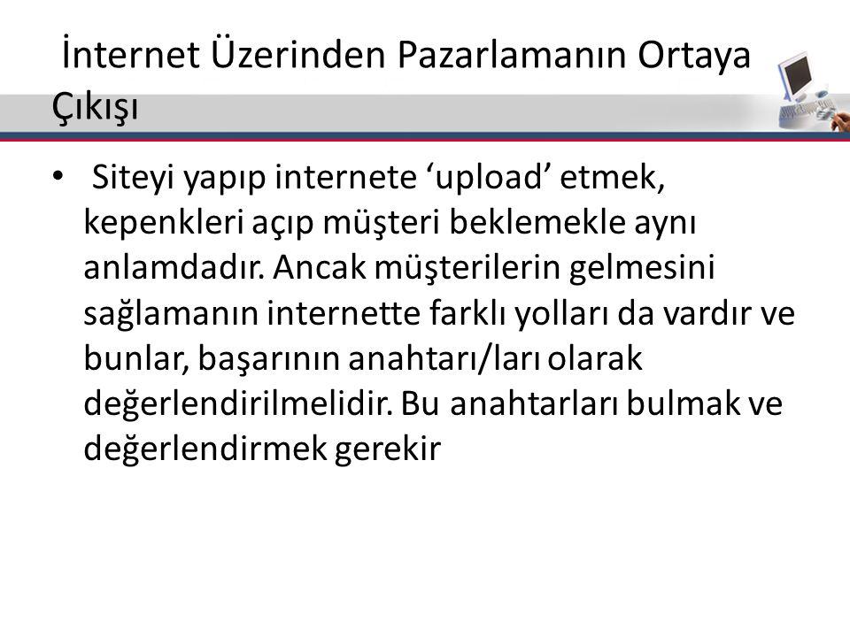 İnternet Üzerinden Pazarlamanın Ortaya Çıkışı
