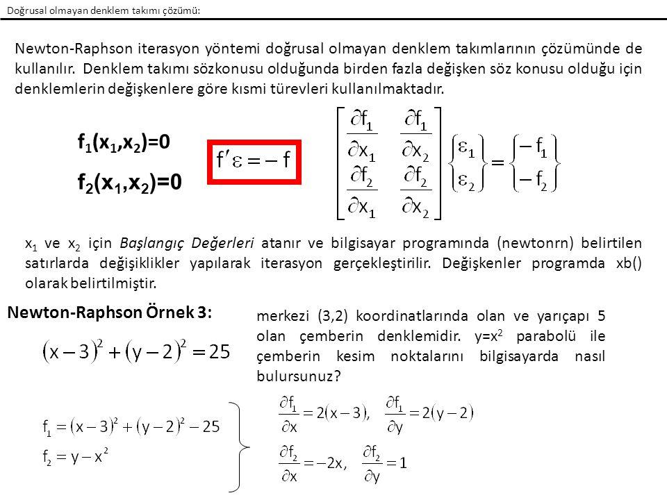 f1(x1,x2)=0 f2(x1,x2)=0 Newton-Raphson Örnek 3: