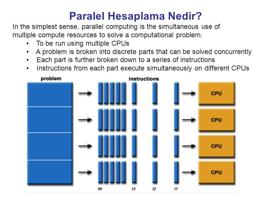 Paralel Hesaplama Nedir