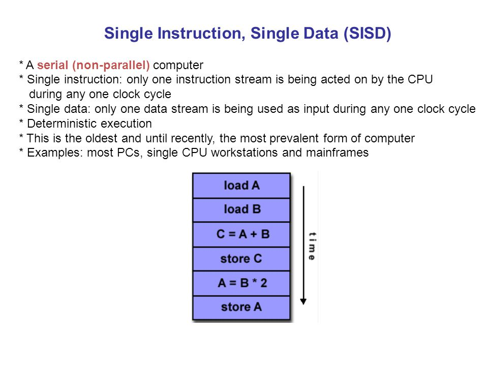 Single Instruction, Single Data (SISD)‏