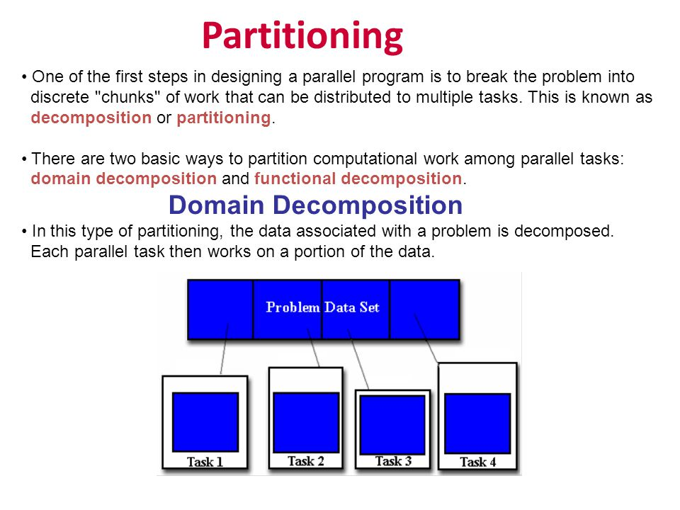 Partitioning Domain Decomposition