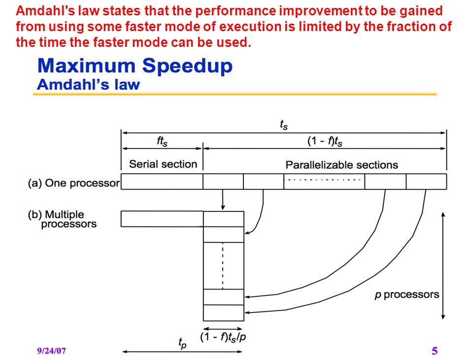 Amdahl s law states that the performance improvement to be gained