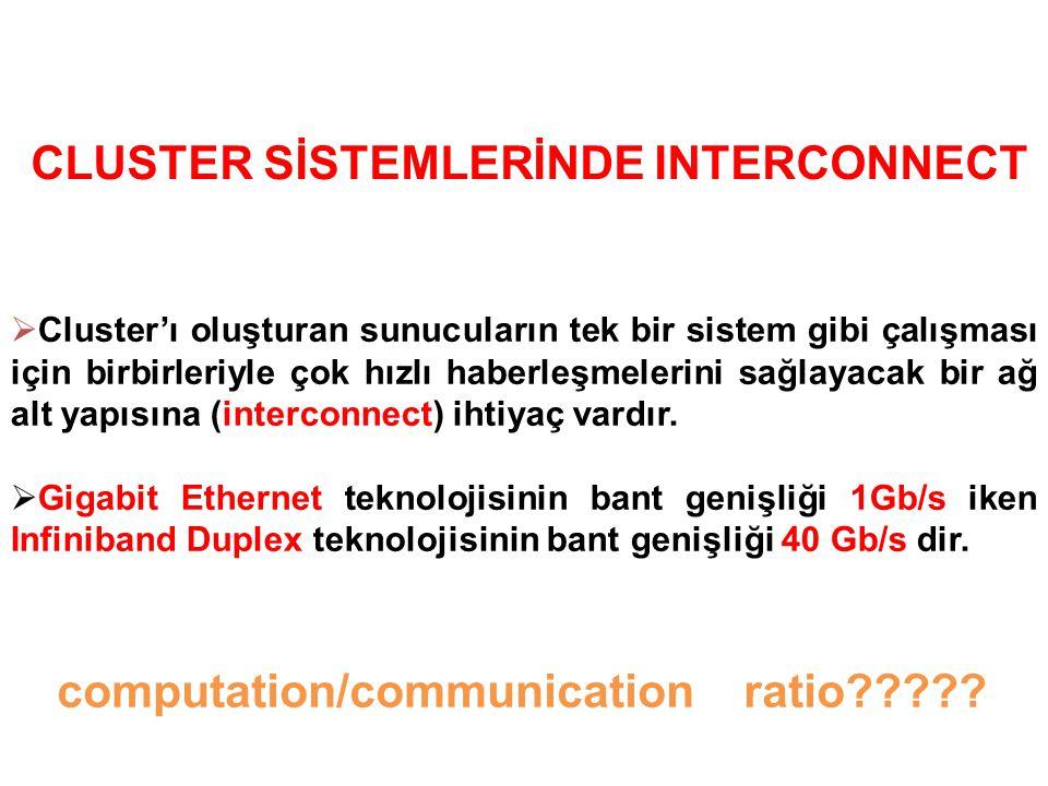 CLUSTER SİSTEMLERİNDE INTERCONNECT