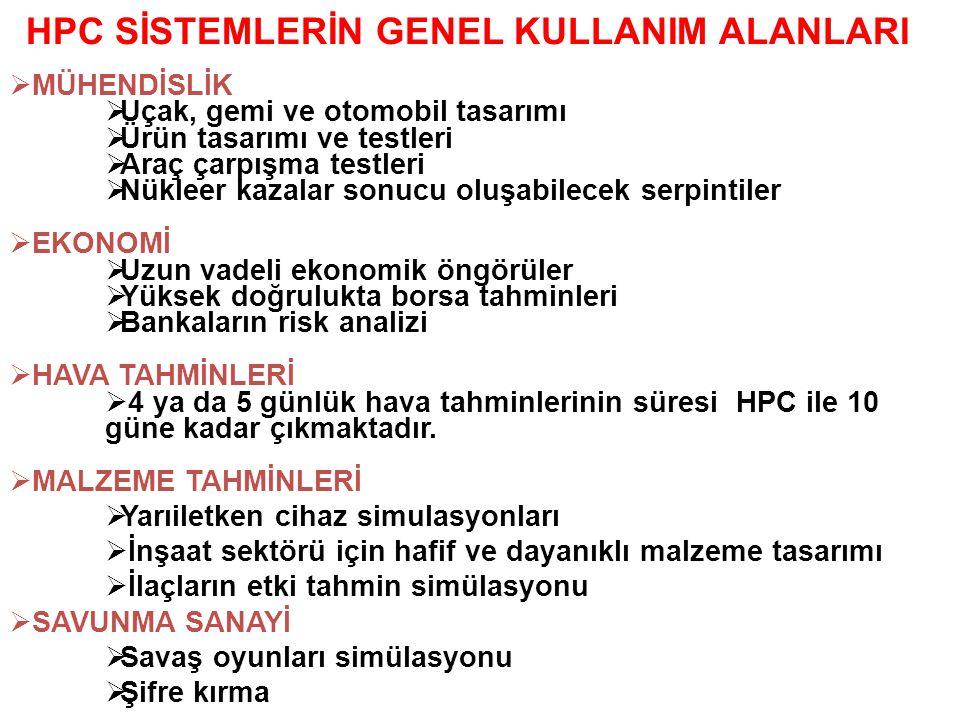 HPC SİSTEMLERİN GENEL KULLANIM ALANLARI