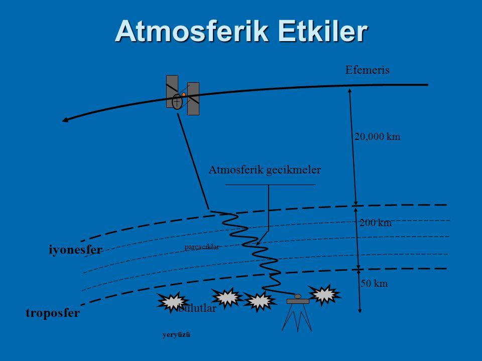 Atmosferik Etkiler iyonesfer troposfer Efemeris Atmosferik gecikmeler