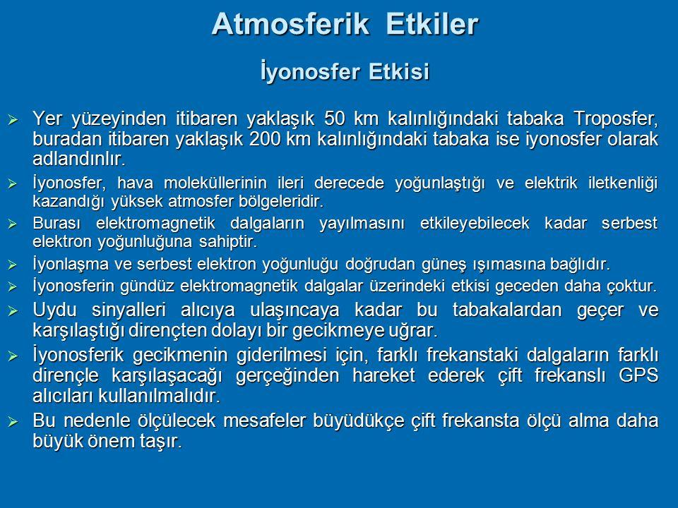 Atmosferik Etkiler İyonosfer Etkisi