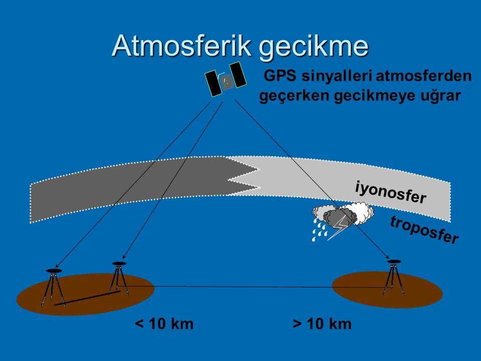 Atmosferik gecikme GPS sinyalleri atmosferden geçerken gecikmeye uğrar