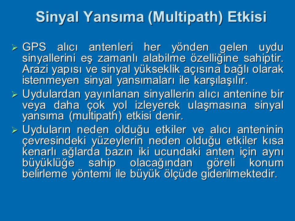 Sinyal Yansıma (Multipath) Etkisi