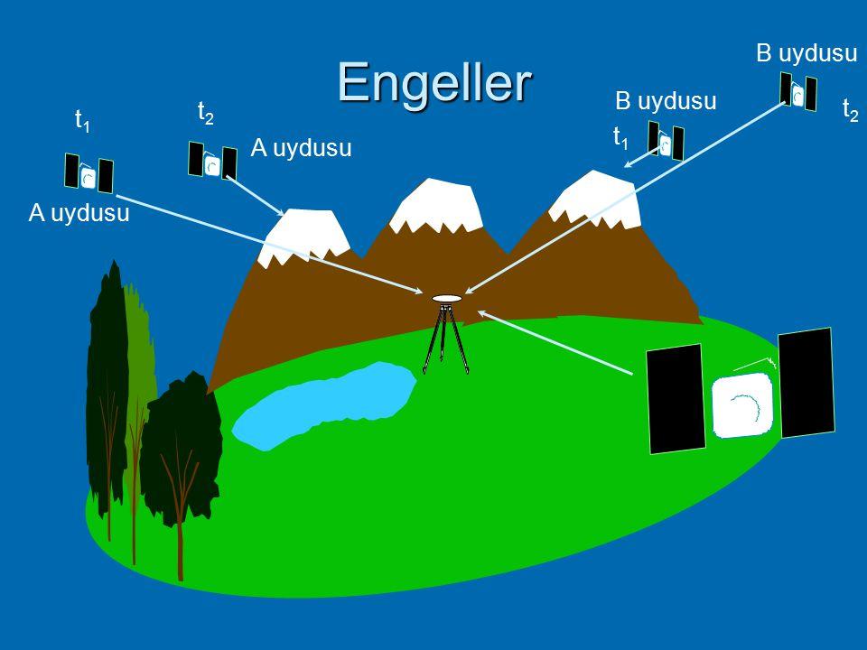 Engeller B uydusu B uydusu t2 t2 t1 t1 A uydusu A uydusu