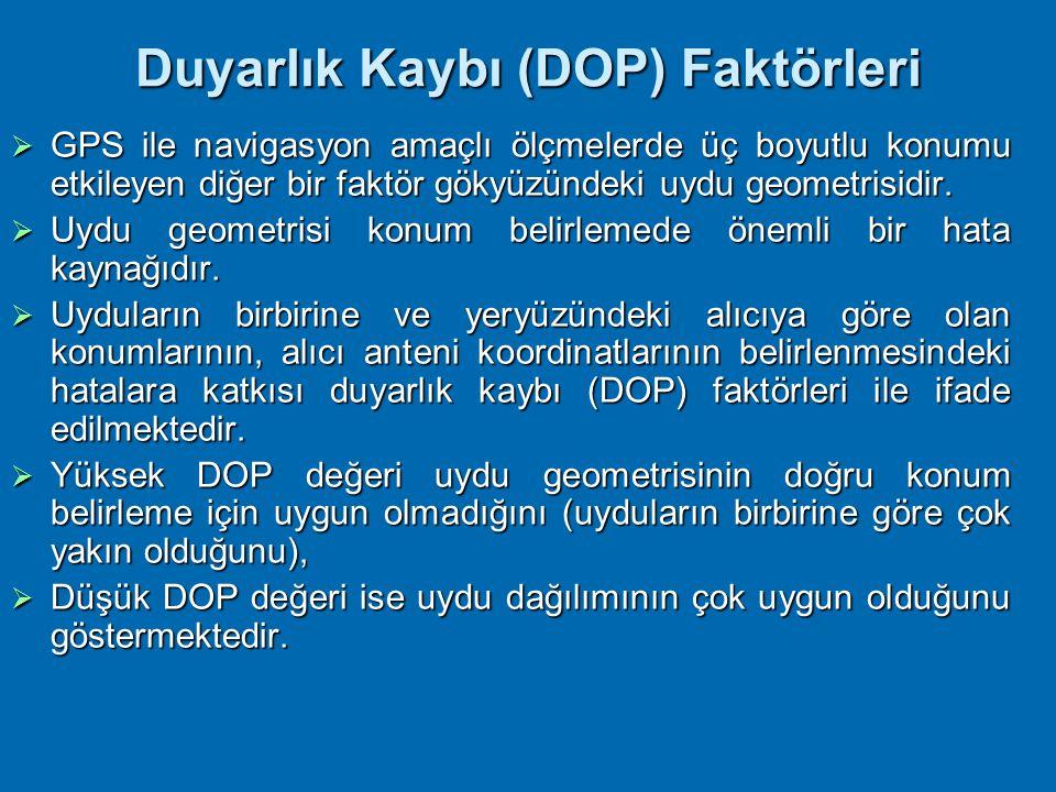 Duyarlık Kaybı (DOP) Faktörleri