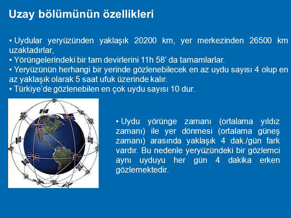 Uzay bölümünün özellikleri
