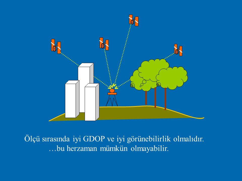 Ölçü sırasında iyi GDOP ve iyi görünebilirlik olmalıdır.