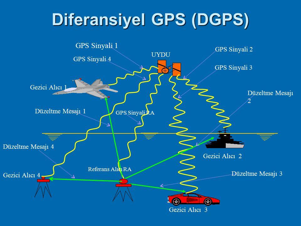 Diferansiyel GPS (DGPS)