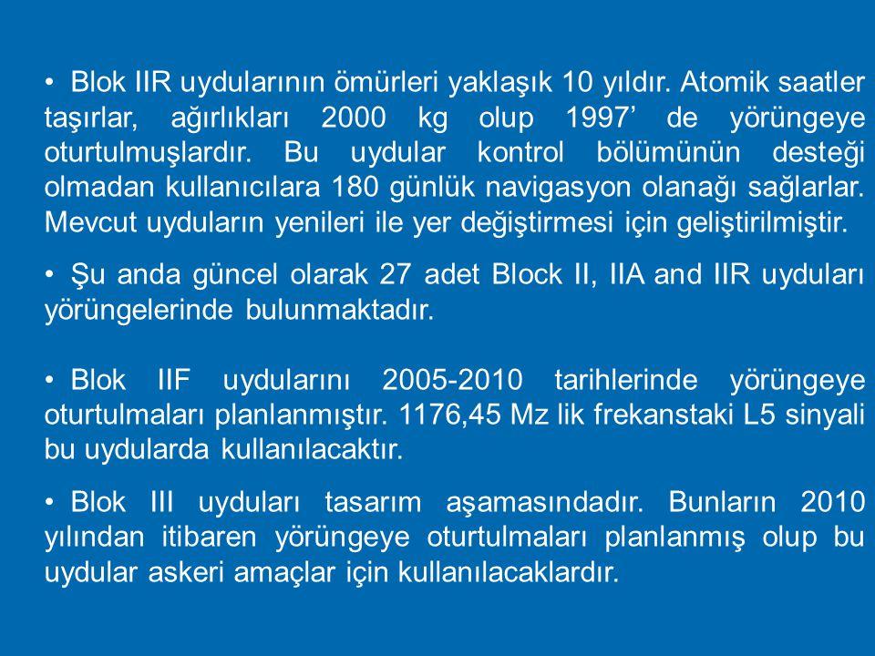 Blok IIR uydularının ömürleri yaklaşık 10 yıldır
