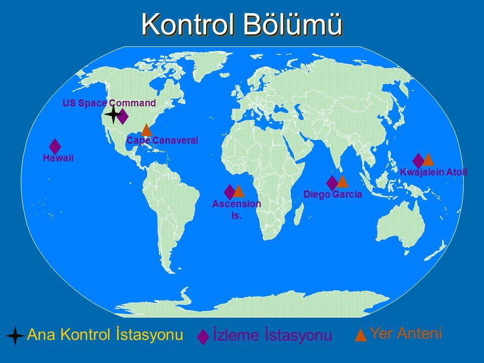 Kontrol Bölümü Ana Kontrol İstasyonu Yer Anteni İzleme İstasyonu
