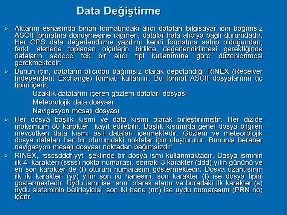 Data Değiştirme