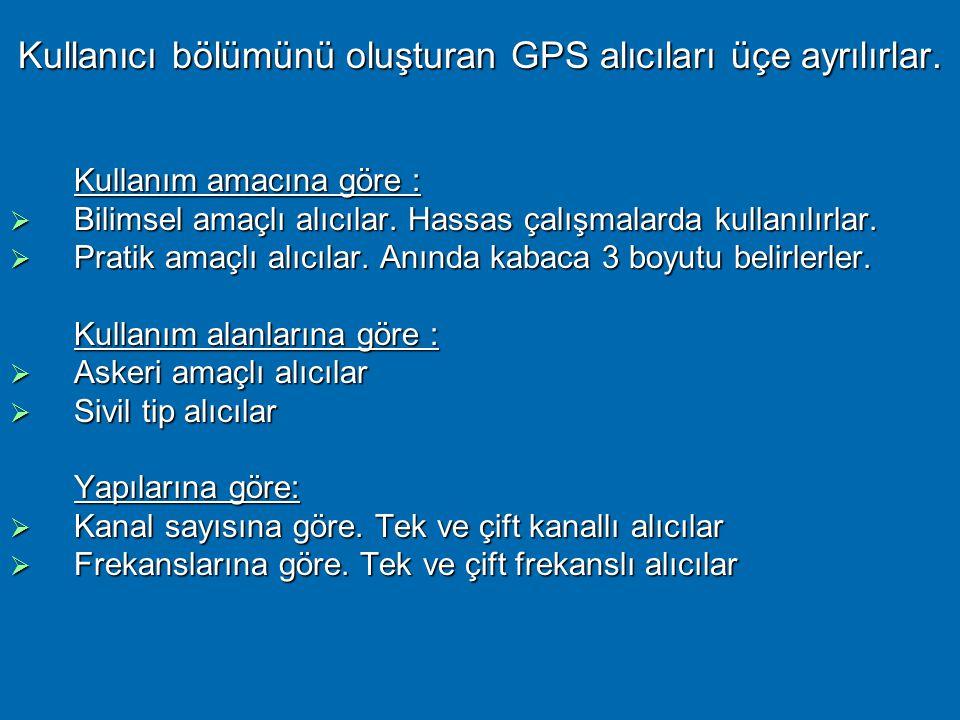 Kullanıcı bölümünü oluşturan GPS alıcıları üçe ayrılırlar.