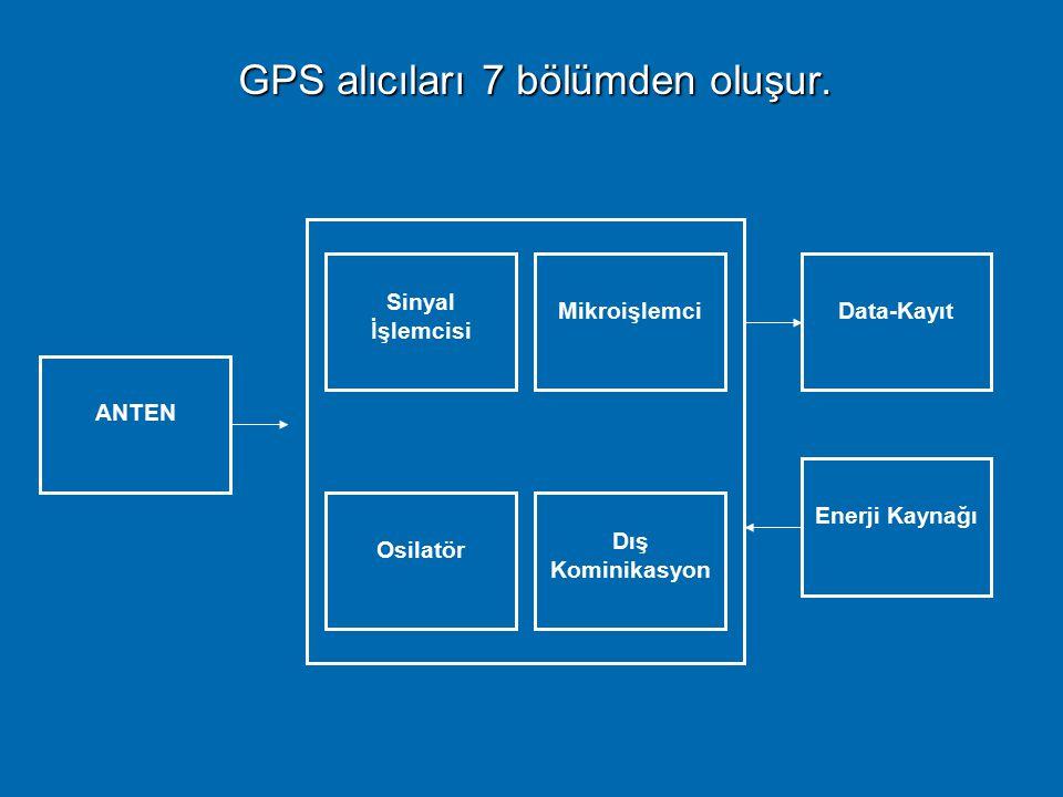 GPS alıcıları 7 bölümden oluşur.