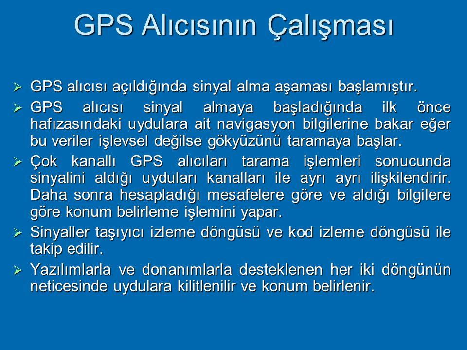 GPS Alıcısının Çalışması