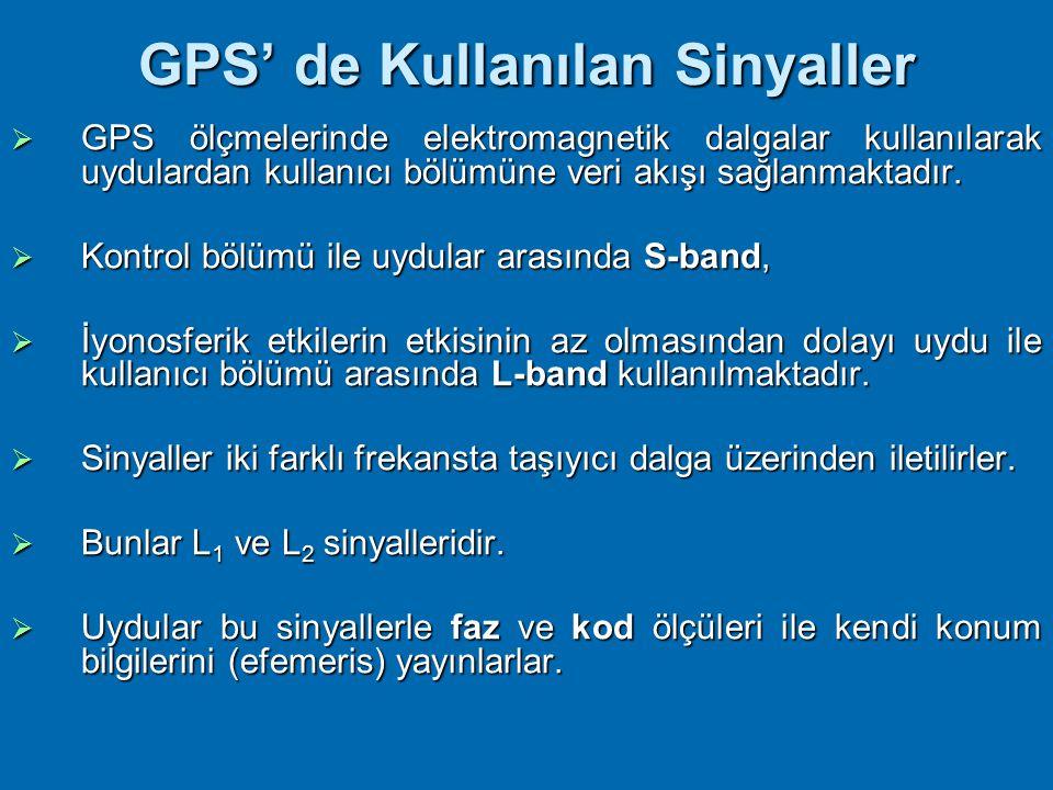 GPS' de Kullanılan Sinyaller
