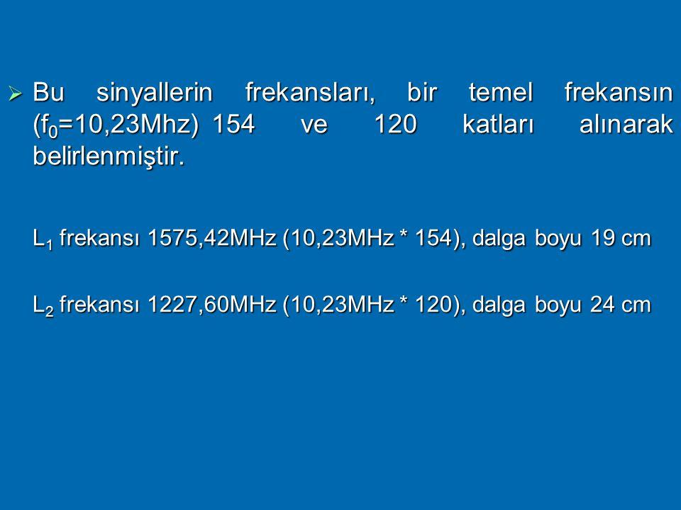 L1 frekansı 1575,42MHz (10,23MHz * 154), dalga boyu 19 cm