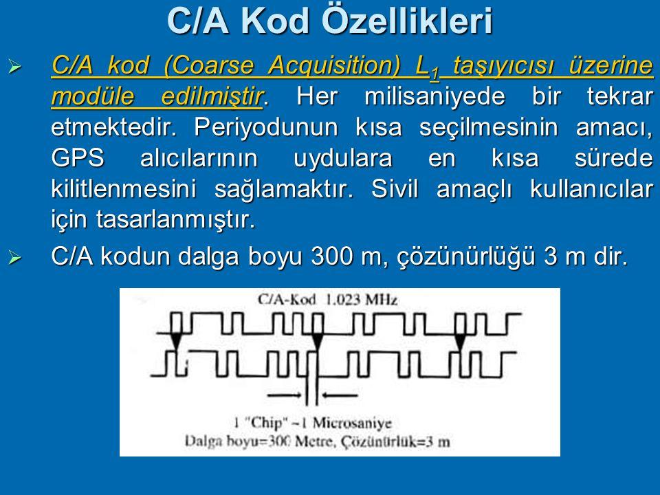 C/A Kod Özellikleri