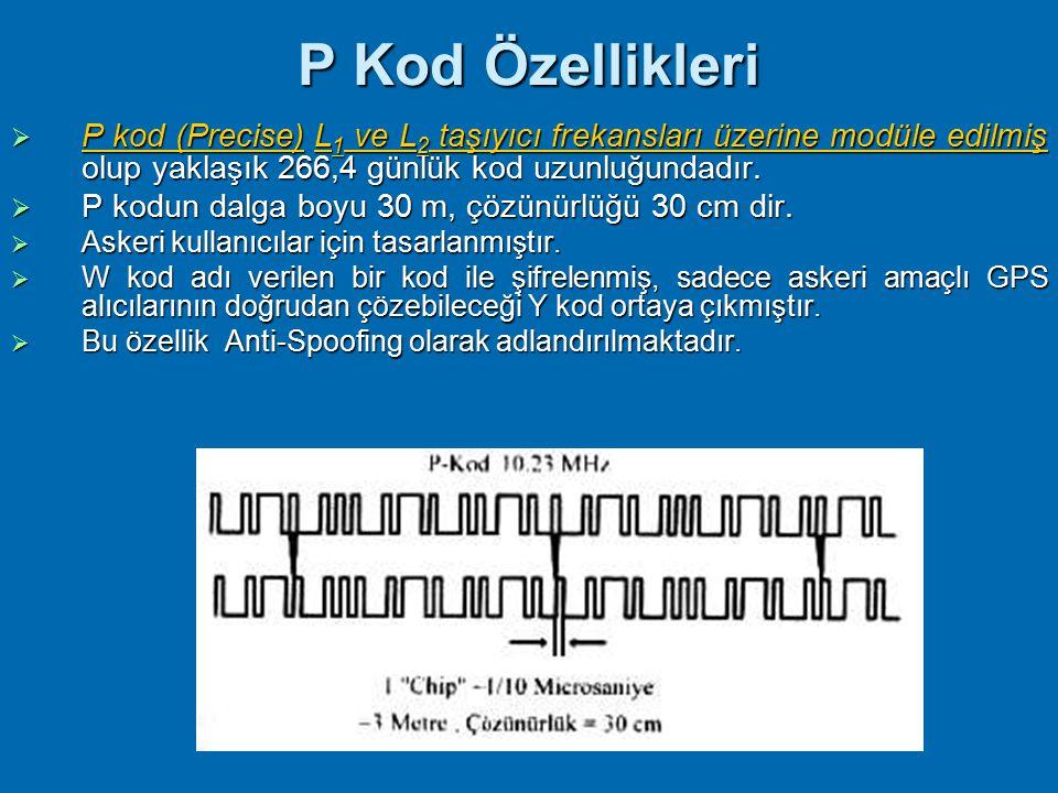 P Kod Özellikleri P kod (Precise) L1 ve L2 taşıyıcı frekansları üzerine modüle edilmiş olup yaklaşık 266,4 günlük kod uzunluğundadır.