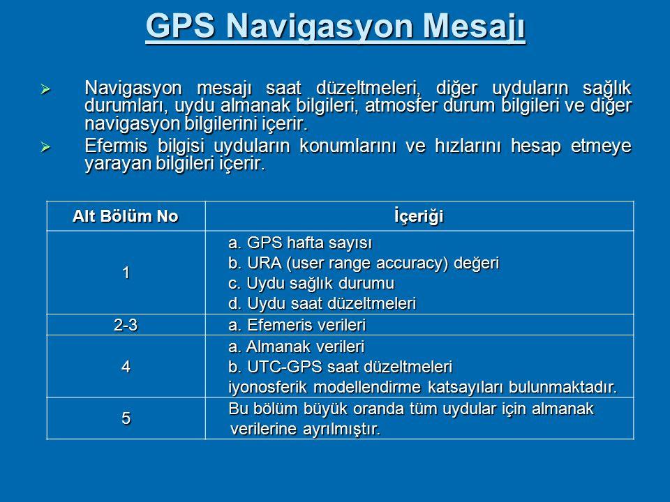 GPS Navigasyon Mesajı