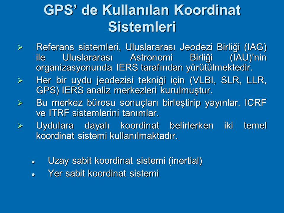 GPS' de Kullanılan Koordinat Sistemleri