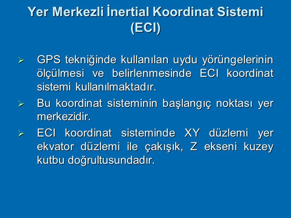 Yer Merkezli İnertial Koordinat Sistemi (ECI)