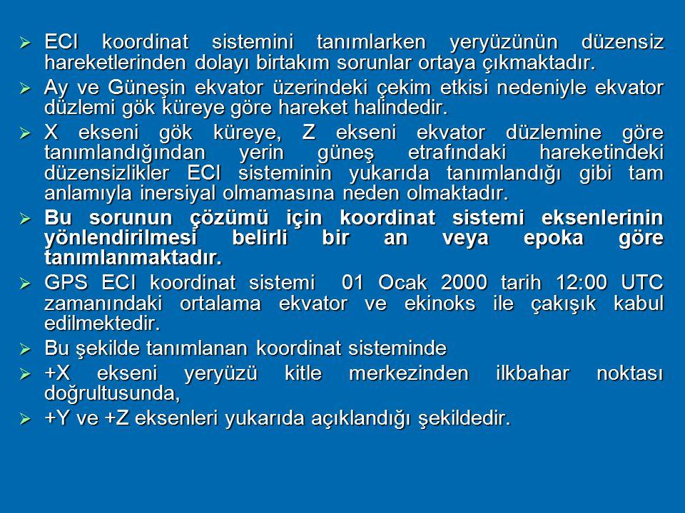 ECI koordinat sistemini tanımlarken yeryüzünün düzensiz hareketlerinden dolayı birtakım sorunlar ortaya çıkmaktadır.