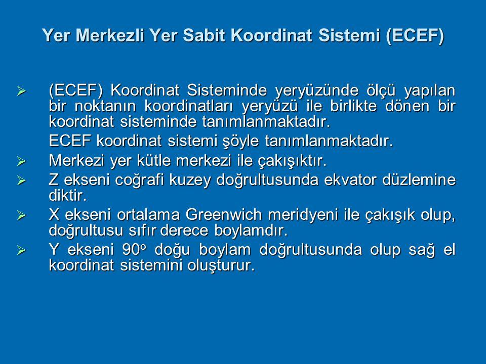 Yer Merkezli Yer Sabit Koordinat Sistemi (ECEF)