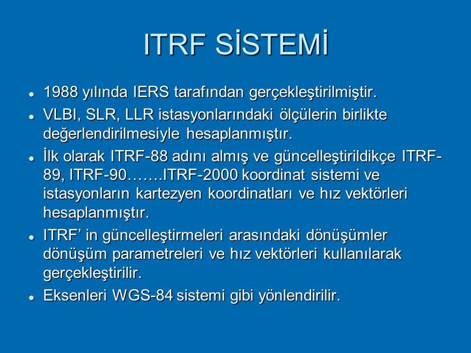 ITRF SİSTEMİ 1988 yılında IERS tarafından gerçekleştirilmiştir.
