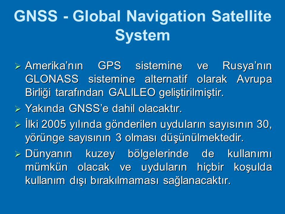 GNSS - Global Navigation Satellite System