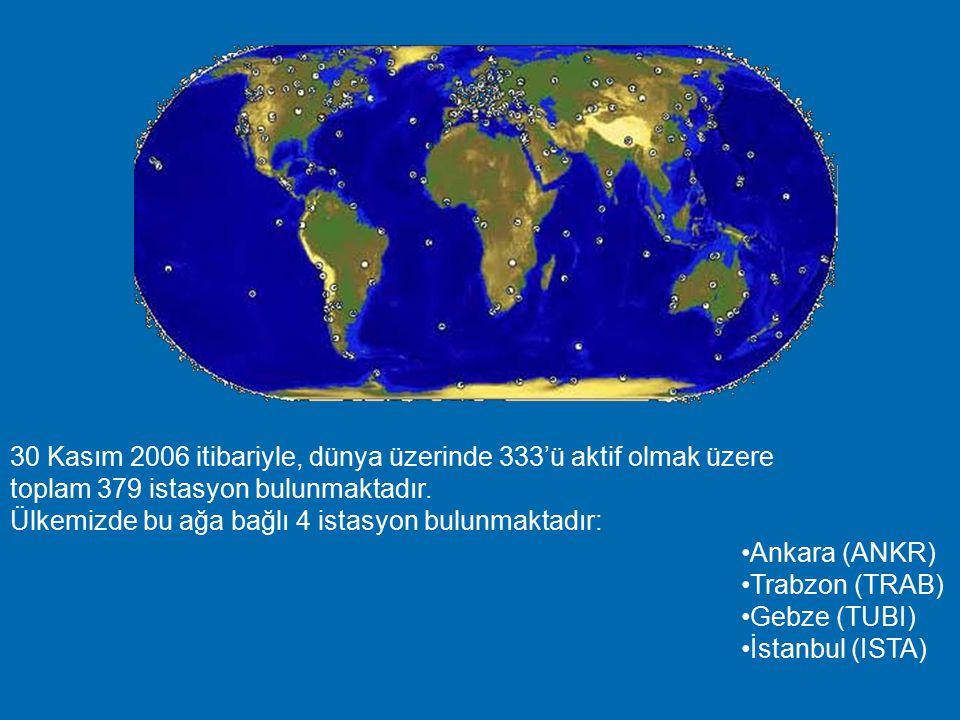 30 Kasım 2006 itibariyle, dünya üzerinde 333'ü aktif olmak üzere