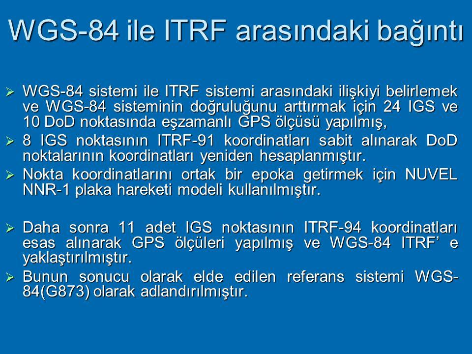 WGS-84 ile ITRF arasındaki bağıntı