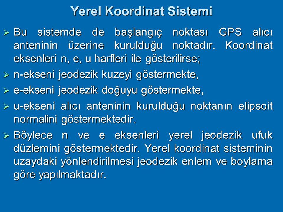 Yerel Koordinat Sistemi