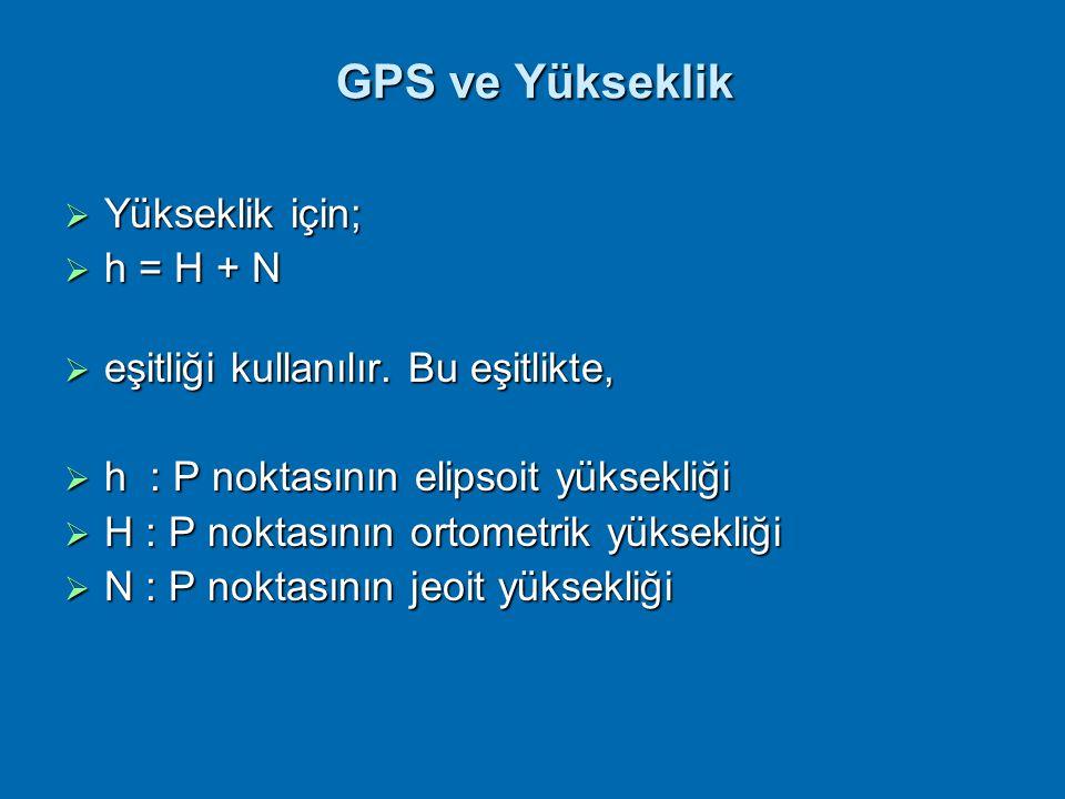GPS ve Yükseklik Yükseklik için; h = H + N