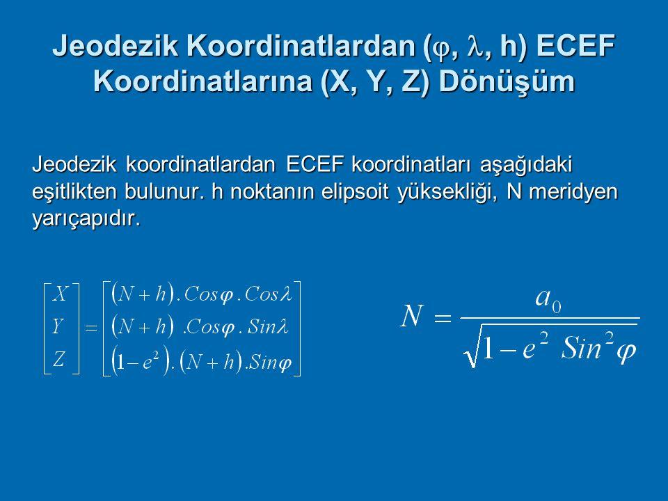Jeodezik Koordinatlardan (, , h) ECEF Koordinatlarına (X, Y, Z) Dönüşüm