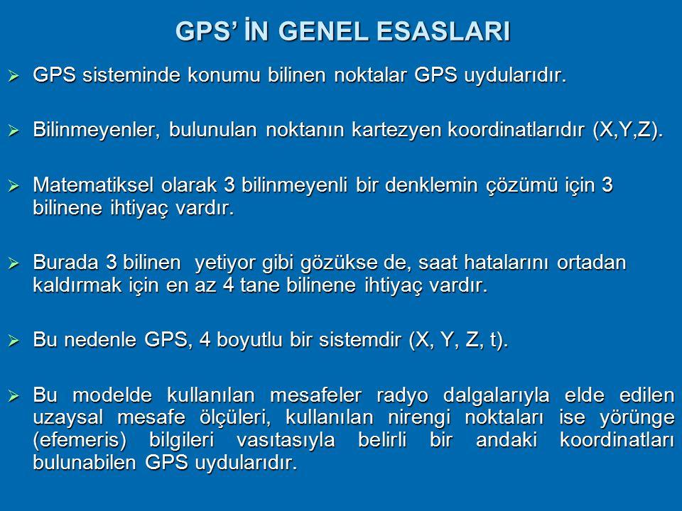 GPS' İN GENEL ESASLARI GPS sisteminde konumu bilinen noktalar GPS uydularıdır. Bilinmeyenler, bulunulan noktanın kartezyen koordinatlarıdır (X,Y,Z).