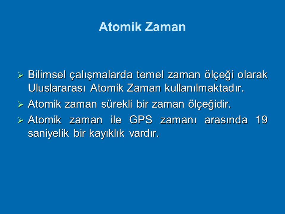 Atomik Zaman Bilimsel çalışmalarda temel zaman ölçeği olarak Uluslararası Atomik Zaman kullanılmaktadır.