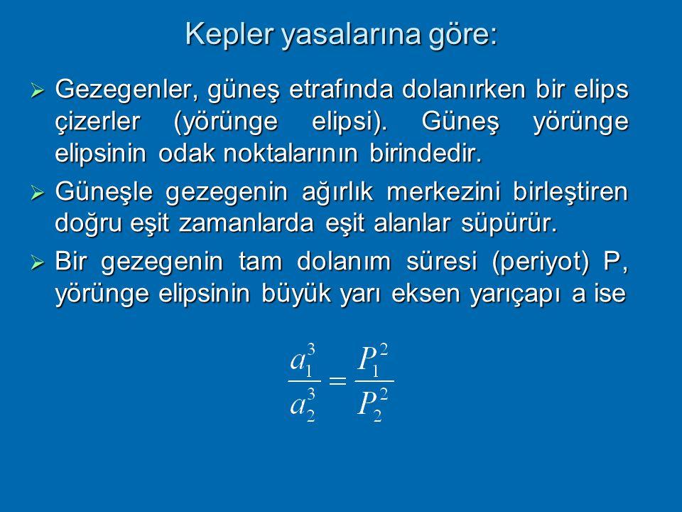 Kepler yasalarına göre:
