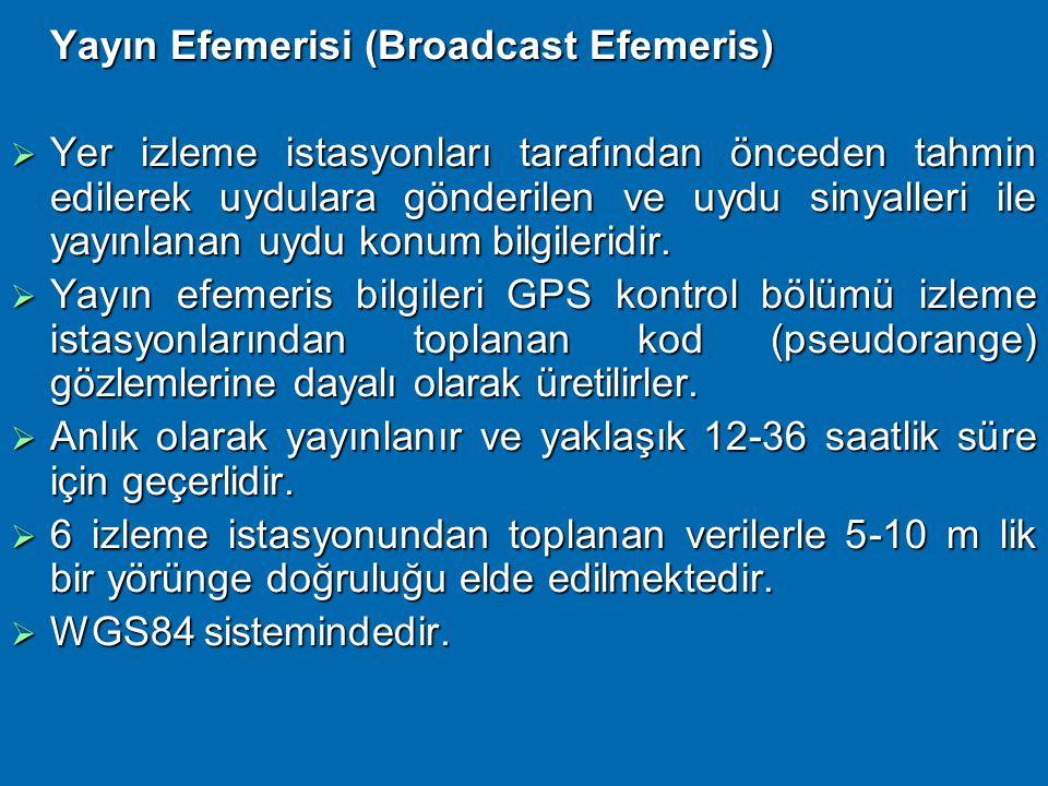 Yayın Efemerisi (Broadcast Efemeris)