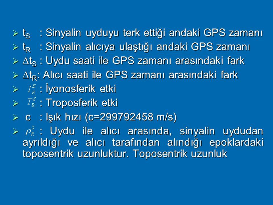 tS : Sinyalin uyduyu terk ettiği andaki GPS zamanı