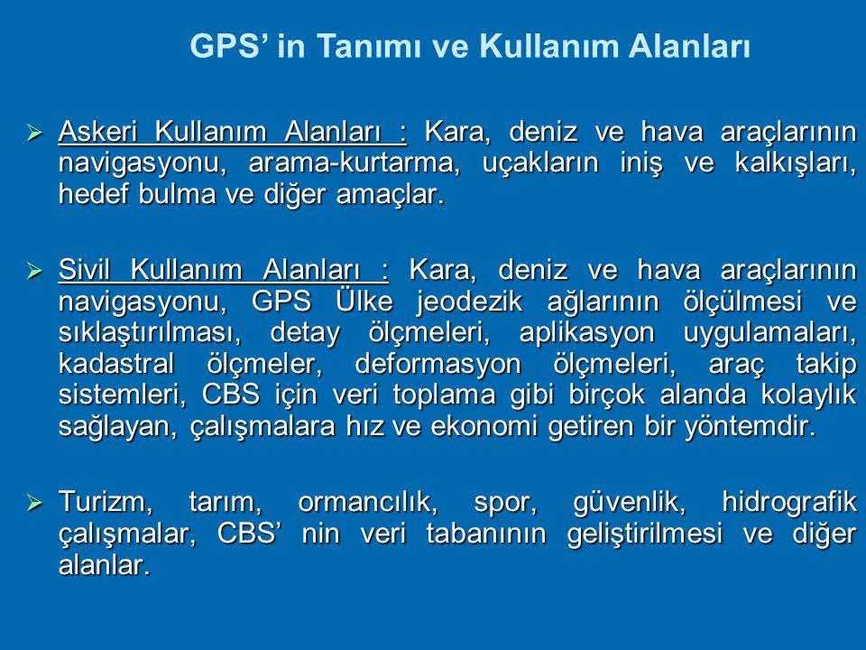 GPS' in Tanımı ve Kullanım Alanları