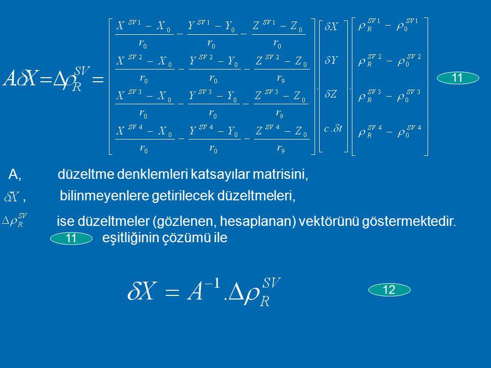 A, düzeltme denklemleri katsayılar matrisini,